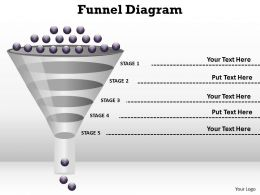 5 Steps Of Process Flow Funnel Diagram