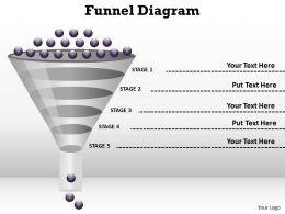 5 Steps Of Process Flow Funnel Diagram
