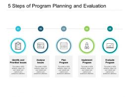 5 Steps Of Program Planning And Evaluation