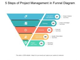 5 Steps Of Project Management In Funnel Diagram
