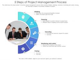 5 Steps Of Project Management Process