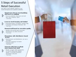 5 Steps Of Successful Retail Execution