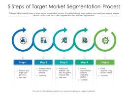 5 Steps Of Target Market Segmentation Process