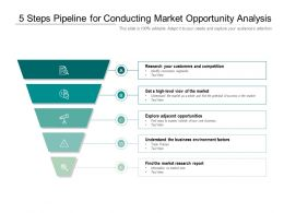 5 Steps Pipeline For Conducting Market Opportunity Analysis