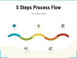 5 Steps Process Flow Business Analyse Financial Planning Management