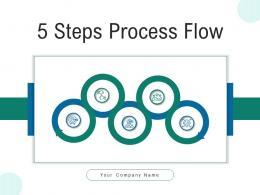 5 Steps Process Flow Business Planning Strategies Evaluate Communication Organize