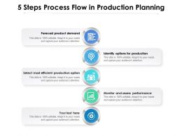 5 Steps Process Flow In Production Planning
