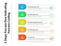 5 Steps Process Flow Indicating Process Costing