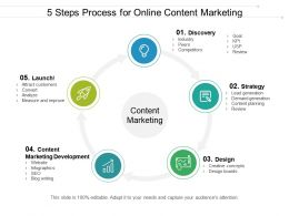 5 Steps Process For Online Content Marketing