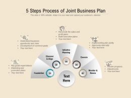 5 Steps Process Of Joint Business Plan