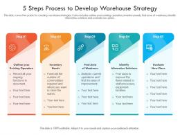 5 Steps Process To Develop Warehouse Strategy