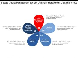 5 Steps Quality Management System Continual Improvement Customer Focus