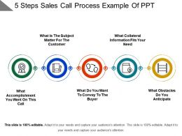 5 Steps Sales Call Process Example Of Ppt