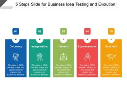 5 Steps Slide For Business Idea Testing And Evolution