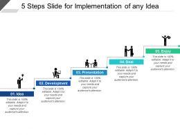 5 Steps Slide For Implementation Of Any Idea