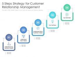 5 Steps Strategy For Customer Relationship Management