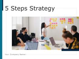5 Steps Strategy Marketing Budget Implement Training Initiatives Organizational