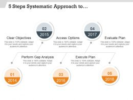 5 Steps Systematic Approach To Business Plan Development Ppt Slides
