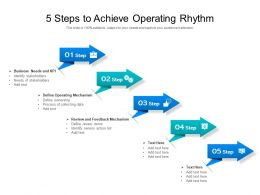 5 Steps To Achieve Operating Rhythm