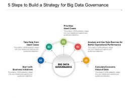 5 Steps To Build A Strategy For Big Data Governance
