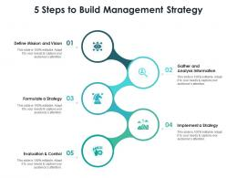 5 Steps To Build Management Strategy