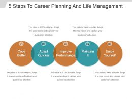 5 Steps To Career Planning And Life Management Powerpoint Slide