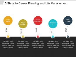 5 Steps To Career Planning And Life Management Ppt Summary