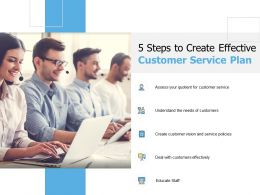 5 Steps To Create Effective Customer Service Plan