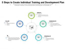 5 Steps To Create Individual Training And Development Plan