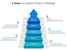 5 Steps To Create Product Strategy