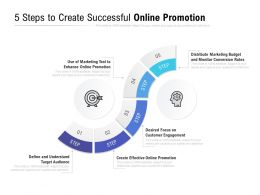 5 Steps To Create Successful Online Promotion