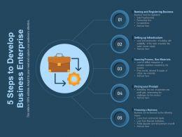 5 Steps To Develop Business Enterprise