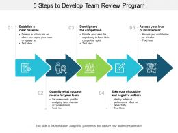 5 Steps To Develop Team Review Program