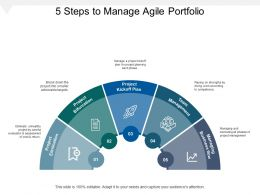 5 Steps To Manage Agile Portfolio