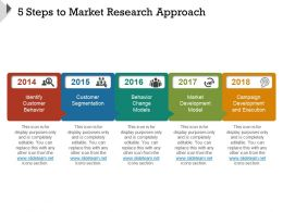 5 Steps To Market Research Approach Ppt Slides Download
