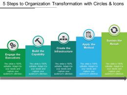 5 Steps To Organization Transformation With Circles And Icons