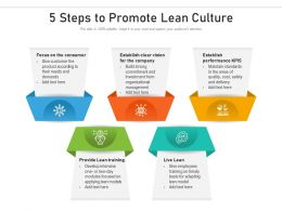 5 Steps To Promote Lean Culture