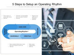 5 Steps To Setup An Operating Rhythm