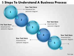 5 Steps To Understand Business Process Working Flow Chart Powerpoint Templates