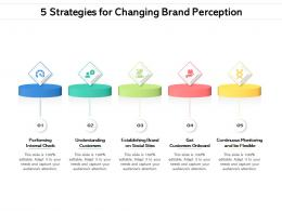 5 Strategies For Changing Brand Perception