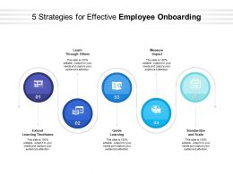 5 Strategies For Effective Employee Onboarding