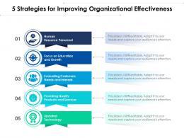 5 Strategies For Improving Organizational Effectiveness