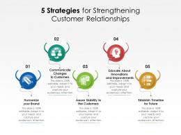 5 Strategies For Strengthening Customer Relationships
