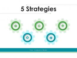5 Strategies Management Opportunity Development Analysis Organizational Effectiveness