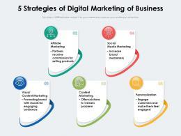 5 Strategies Of Digital Marketing Of Business
