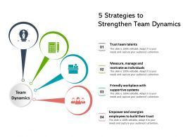 5 Strategies To Strengthen Team Dynamics