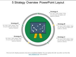 5 Strategy Overview Powerpoint Layout