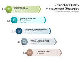 5 Supplier Quality Management Strategies