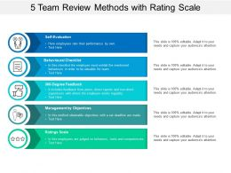 5 Team Review Methods With Rating Scale