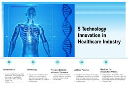5 Technology Innovation In Healthcare Industry